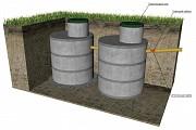 Наружная канализация для дома и дачи «Под ключ» Гродно