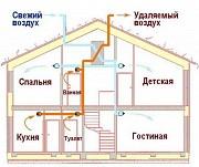 Вентиляция в квартире, доме, кафе, кальянной, шаурменной. Под ключ. Недорого. Минск